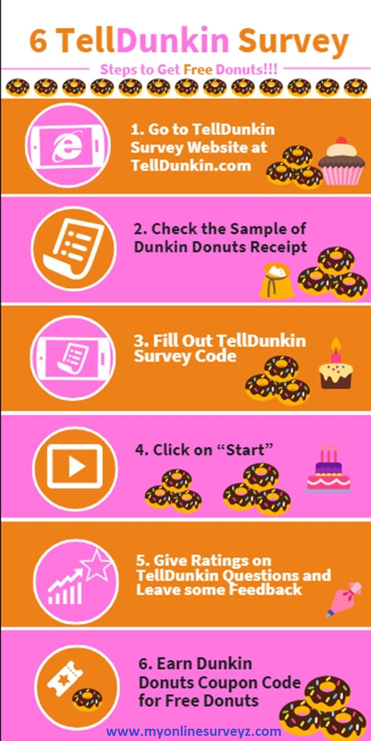 TellDunkin Complete The Dunkin Survey To Win Free Donuts From Tell Dunkin Baskin www.telldunkin.com
